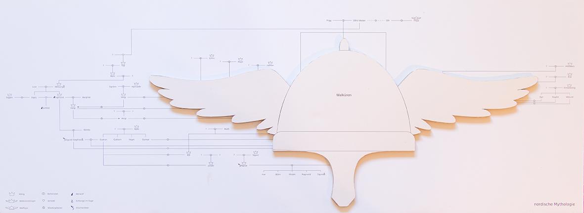 Wagner's Walküren